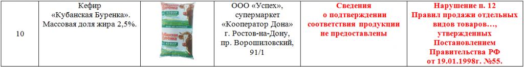 Декларация_кефир_3.png