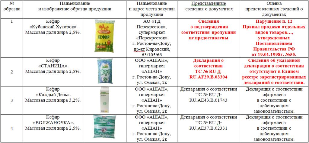 Декларация_кефир_1.png